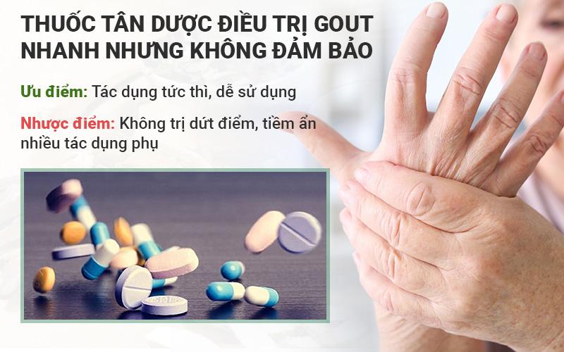 Thuốc tân dược điều trị gout