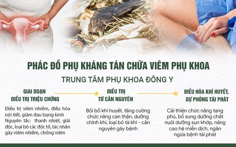 Phác đồ Phụ Khang Tán điều trị viêm nhiễm phụ khoa TOÀN DIỆN