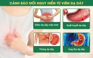 Biến chứng viêm dạ dày
