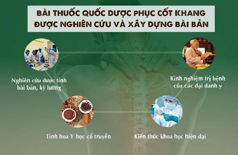 Bài thuốc là sự kế thừa tinh hoa YHCT, là tâm huyết của đội ngũ y bác sĩ