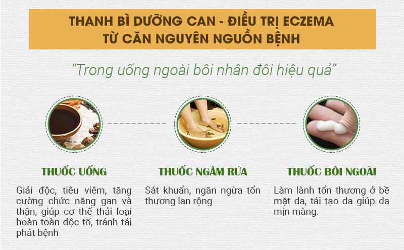 Thanh bì dưỡng can - điều trị eczema từ căn nguyên nguồn bệnh