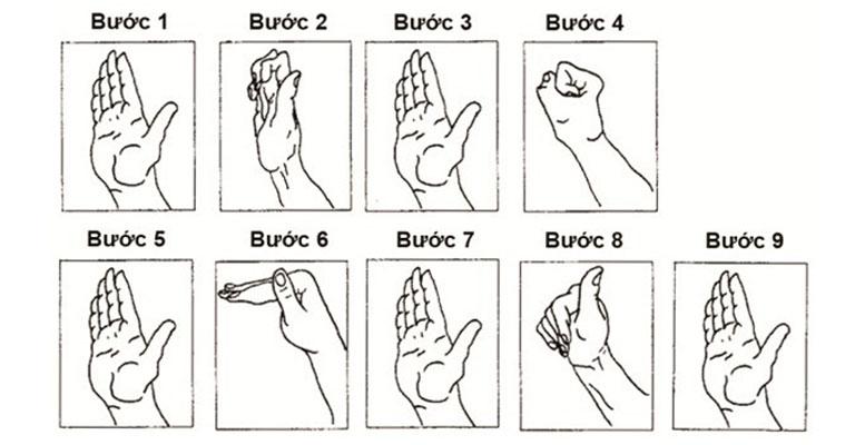 tập sau khi mổ hội chứng ống cổ tay