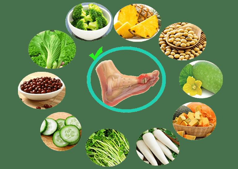 Trong quá trình điều trị bệnh gút bằng đậu xanh, người bệnh nên xây dựng chế độ dinh dưỡng hợp lý