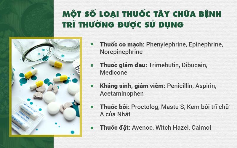 Một số loại thuốc chữa bệnh trĩ từ Tây y thường được sử dụng