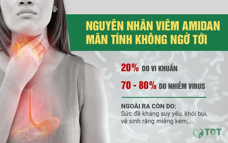 Nguyên nhân gây viêm amidan mãn tính