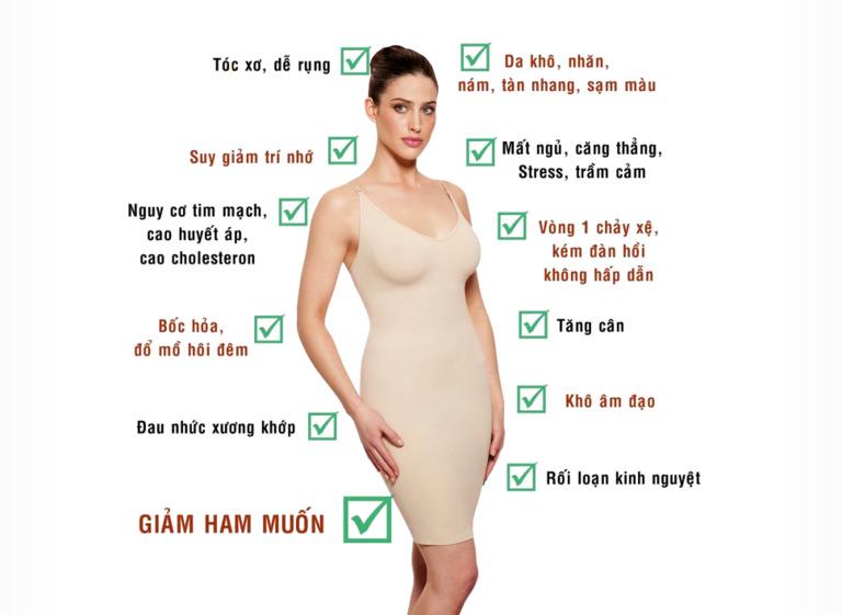 Bước vào giai đoạn mãn kinh và tiền mãn kinh, phụ nữ phải gặp hàng loạt các vấn đề về sức khỏe và sắc đẹp