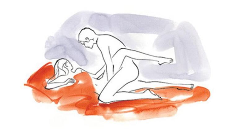 tư thế chống xuất tinh sớm