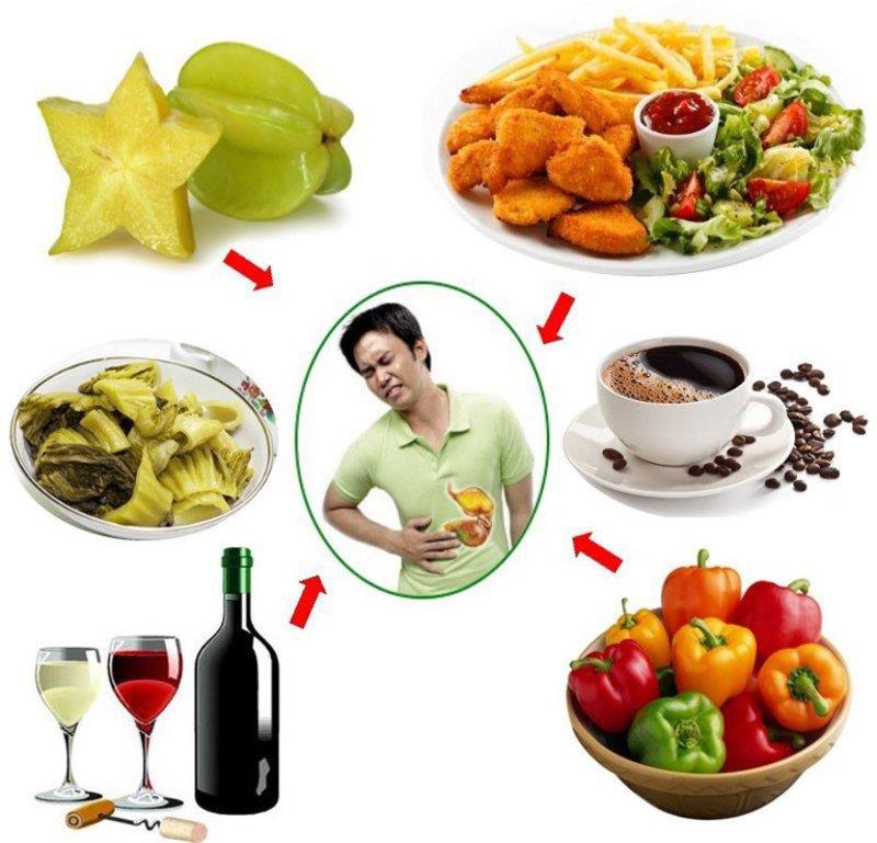 Người bệnh hội chứng ruột kích thích nên tránh xa những thức ăn có hại
