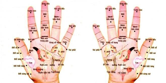Bấm huyệt là phương pháp trị liệu run tay hiệu quả và an toàn nhất hiện nay
