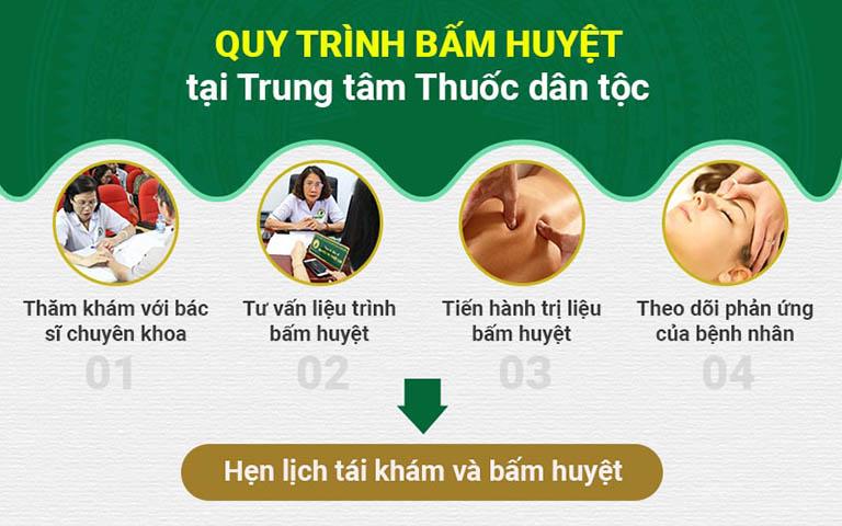 Quy trình bấm huyệt chữa rối loạn tiền đình tại Trung tâm Thuốc dân tộc