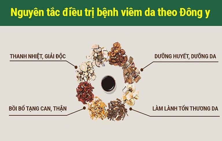 VTV2 giới thiệu bài thuốc chữa viêm da