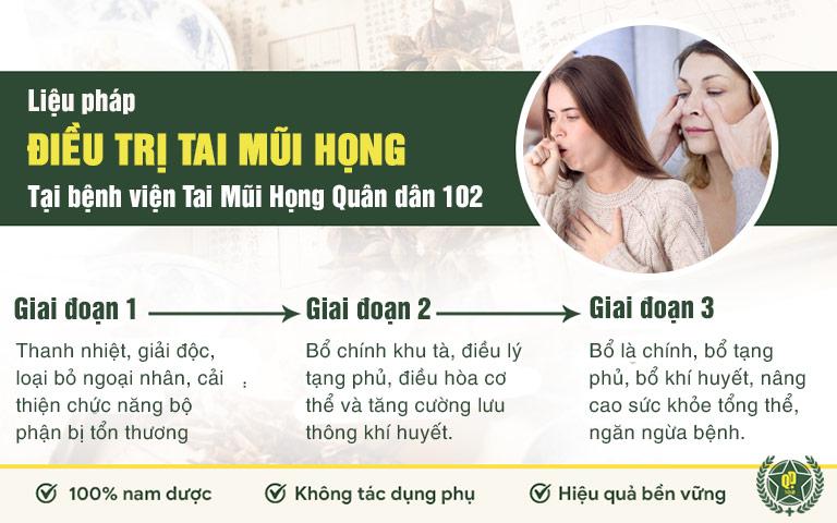 Liệu pháp điều trị tai mũi họng Quân dân 102