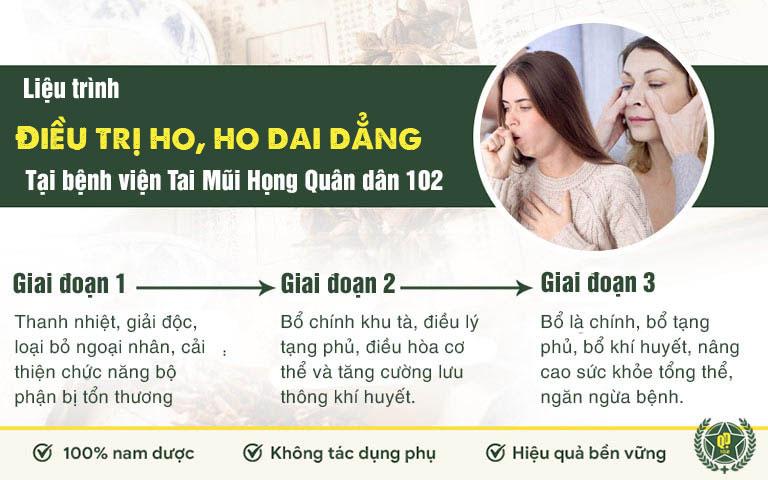 Liệu trình điều trị ho Bệnh viện Quân dân 102