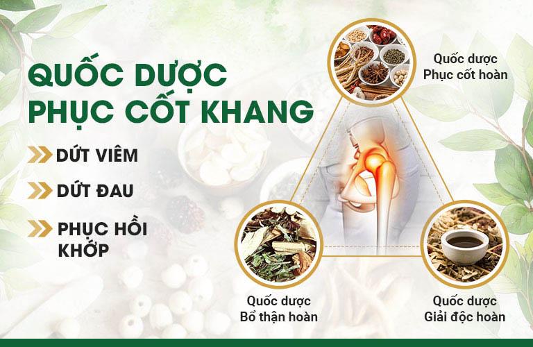 Sự kết hợp của 3 nhóm thuốc là công thức đầu tiên và duy nhất tại Việt Nam