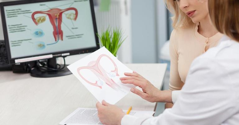 biến chứng sau mổ u xơ tử cung