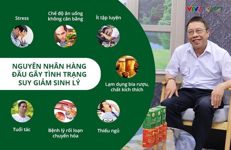 Bác sĩ Lê Hữu Tuấn chia sẻ nguyên nhân gây suy giảm sinh lý