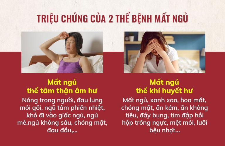 Những thể bệnh mất ngủ phổ biến nhất và triệu chứng thường gặp