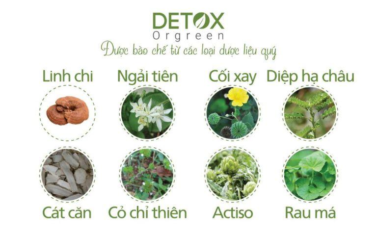 Thành phần thảo dược trong Detox Orgreen