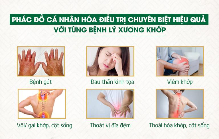 Phác đồ hiệu quả và phù hợp với mọi bệnh lý xương khớp