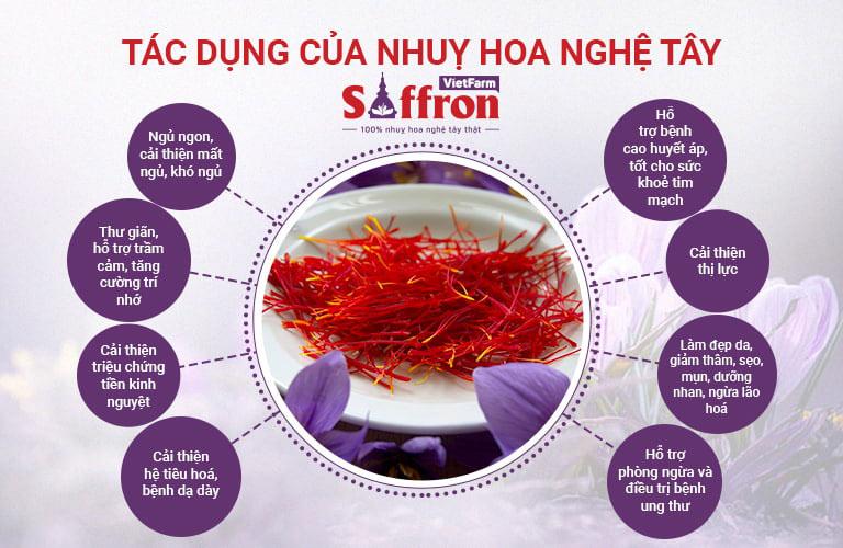 Tác dụng của saffron nhụy hoa nghệ tây trong việc chăm sóc sức khỏe và làm đẹp