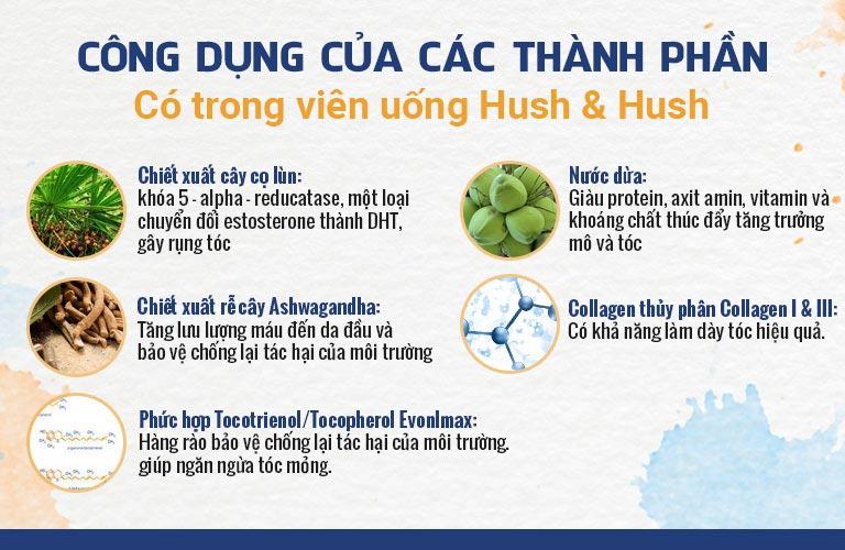 Viên uống Hush & Hush được bào chế từ các thành phần tự nhiên lành tính và an toàn cho sức khỏe