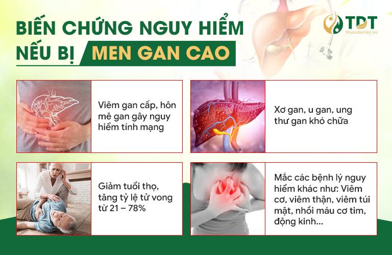 Biến chứng nguy hiểm của bệnh men gan cao