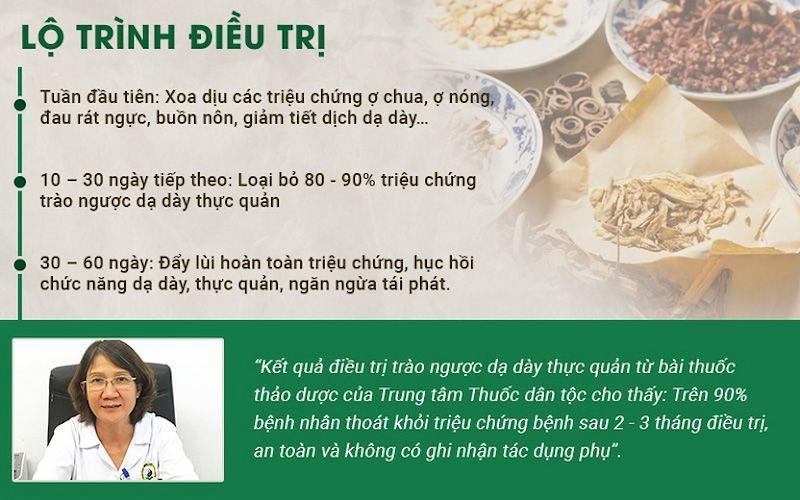 THS.BS Tuyết Lan chia sẻ lộ trình